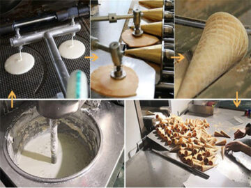 production process of the automatic sugar cone processing line
